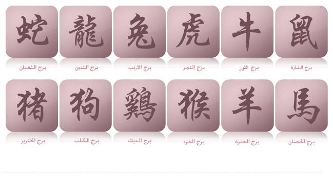 صور كيف اعرف برجي الصيني , التعرف على ربجك الصينى من سنه الميلاد