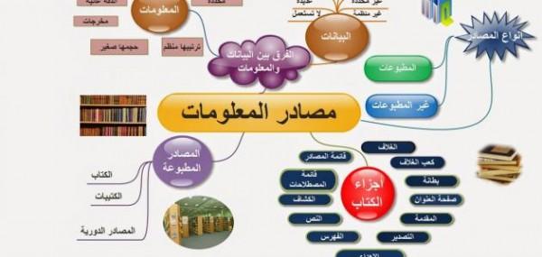 صورة مصادر الحصول على المعلومات , كيفيه الحصول علي معلومه