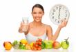 صور الممنوعات في الرجيم , ما يفسد نظام الدايت اثناء انقاص الوزن