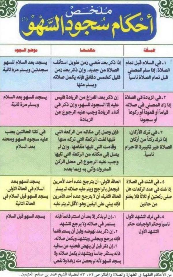 صورة ما حكم سجود السهو , يهمنا كثيرا في الصلاه