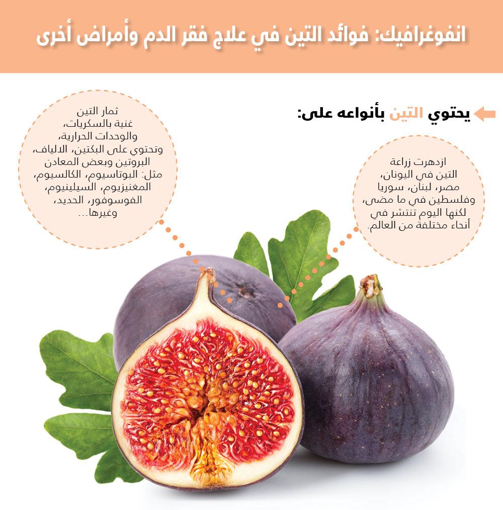 صورة علاج فقر الدم بالغذاء , اطعمه تساعد على اخفاء فقر الدم
