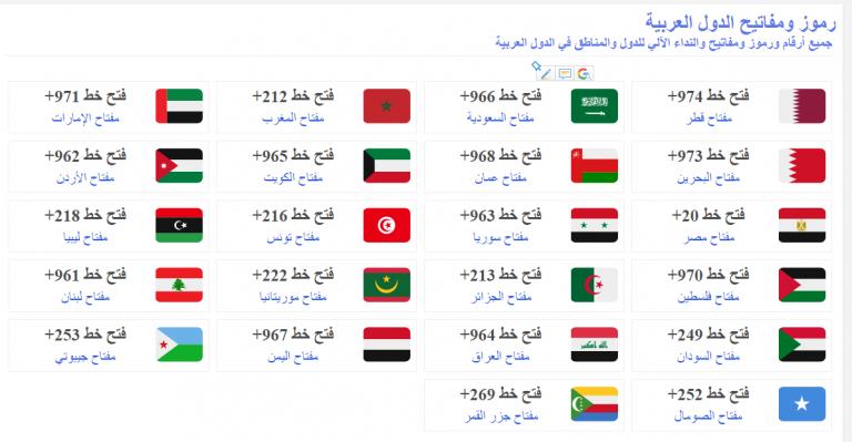 088 مفتاح اي دولة من المتصل من الرمز 088 شوق وغزل