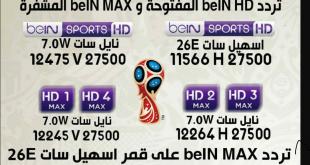 صورة تردد قناة بي ان سبورت،تنزيل قنوات بي ان سبورت المجانيه علي النايل سات