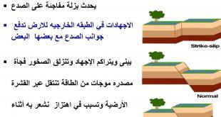 صورة كيف يحدث الزلزال , الزلزال وكيفيه حدوثه